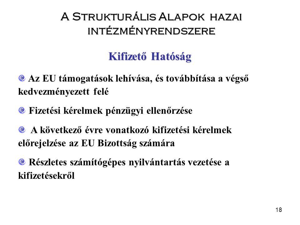 A Strukturális Alapok hazai intézményrendszere