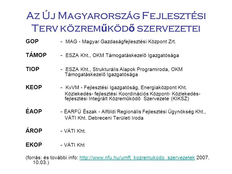 Az Új Magyarország Fejlesztési Terv közreműködő szervezetei