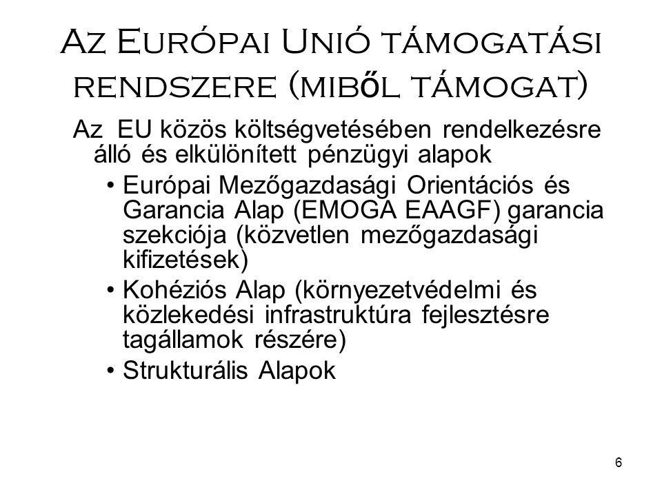 Az Európai Unió támogatási rendszere (miből támogat)