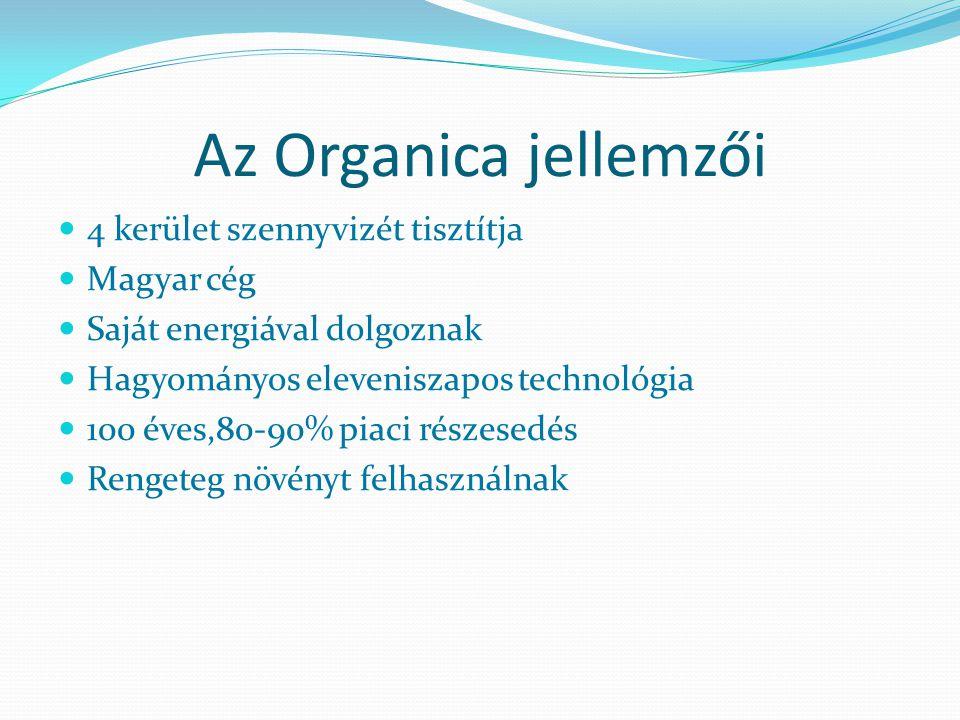 Az Organica jellemzői 4 kerület szennyvizét tisztítja Magyar cég