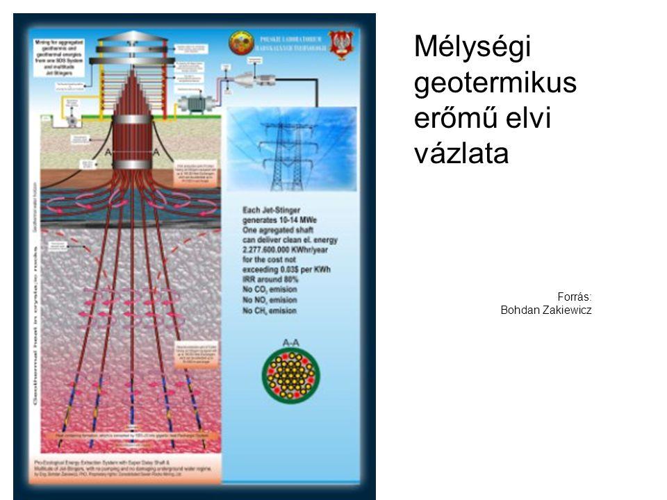 Mélységi geotermikus erőmű elvi vázlata