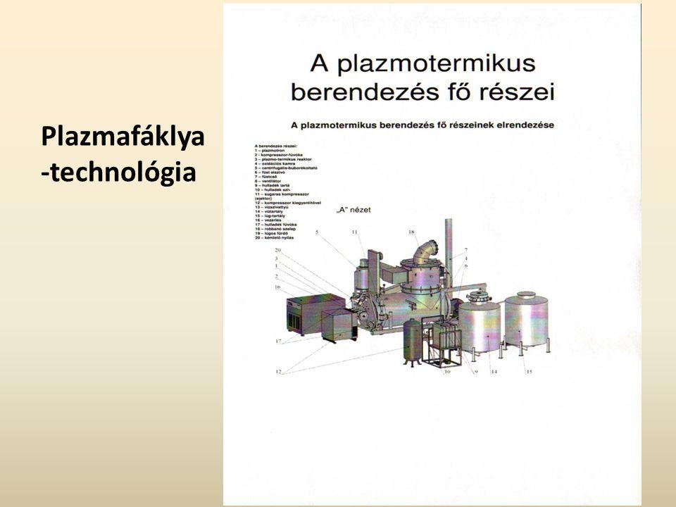 Plazmafáklya-technológia