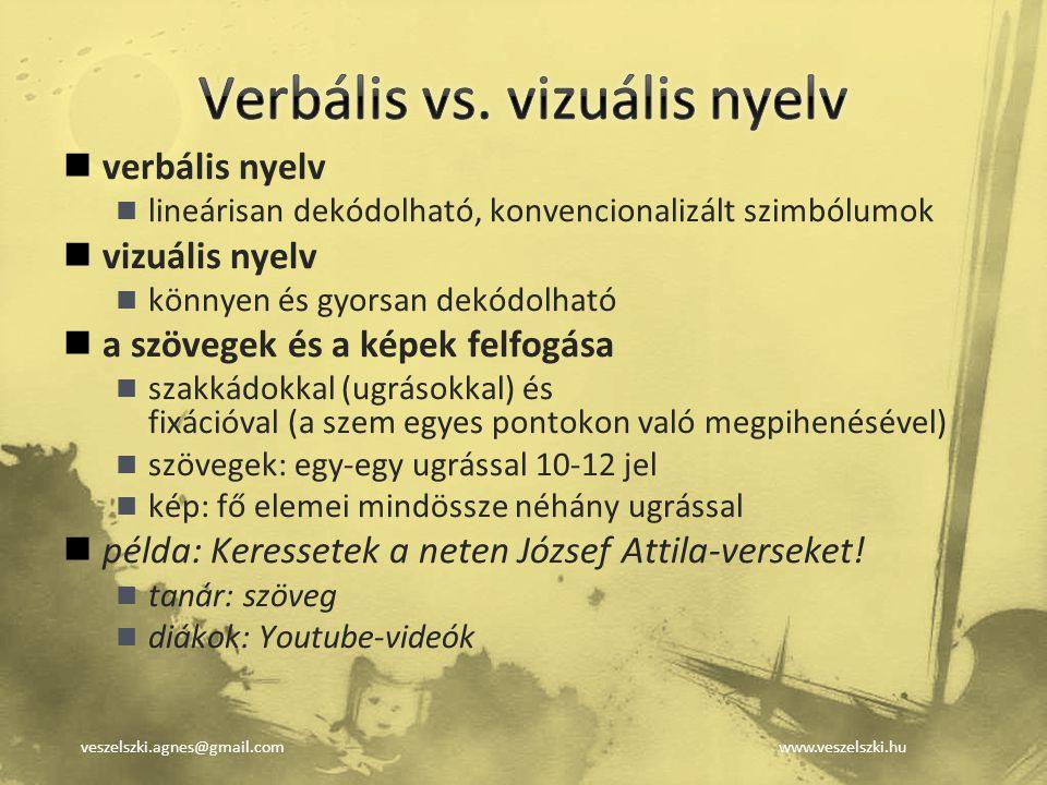 Verbális vs. vizuális nyelv