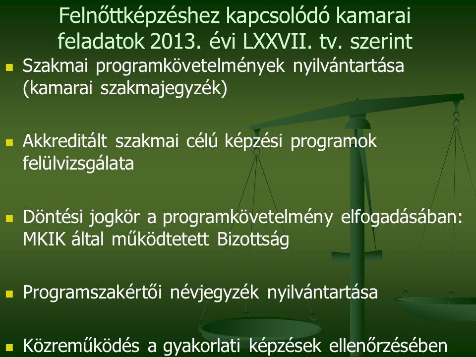 Felnőttképzéshez kapcsolódó kamarai feladatok 2013. évi LXXVII. tv