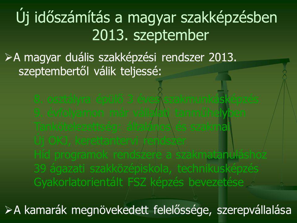 Új időszámítás a magyar szakképzésben 2013. szeptember