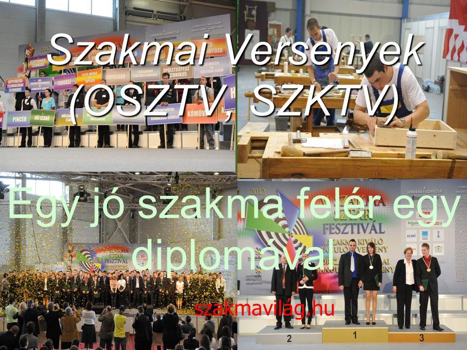 Szakmai Versenyek (OSZTV, SZKTV) Egy jó szakma felér egy diplomával