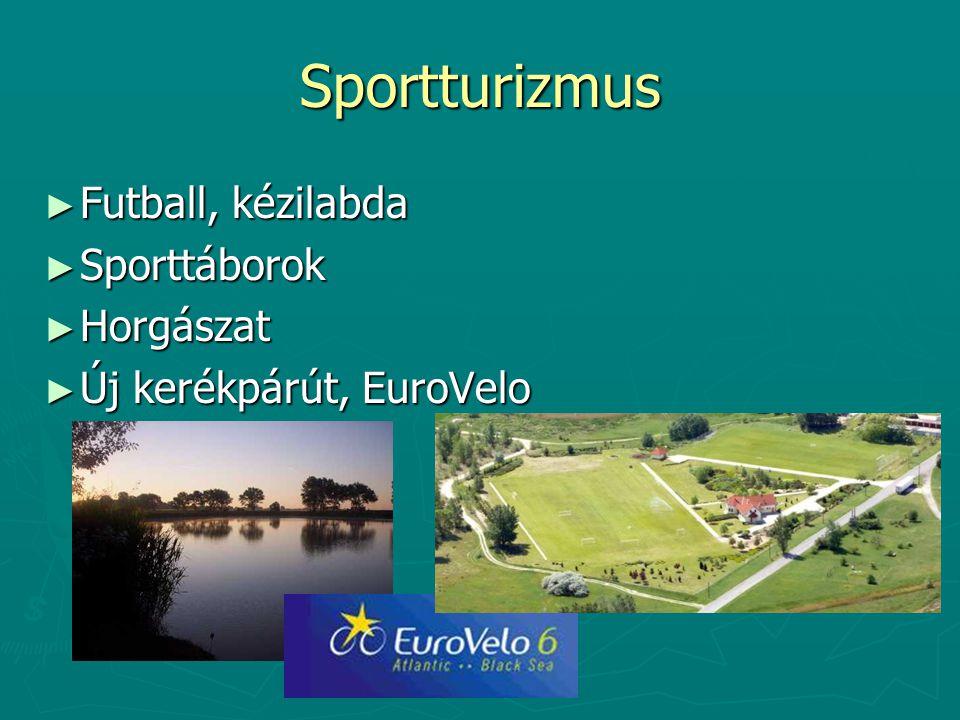 Sportturizmus Futball, kézilabda Sporttáborok Horgászat