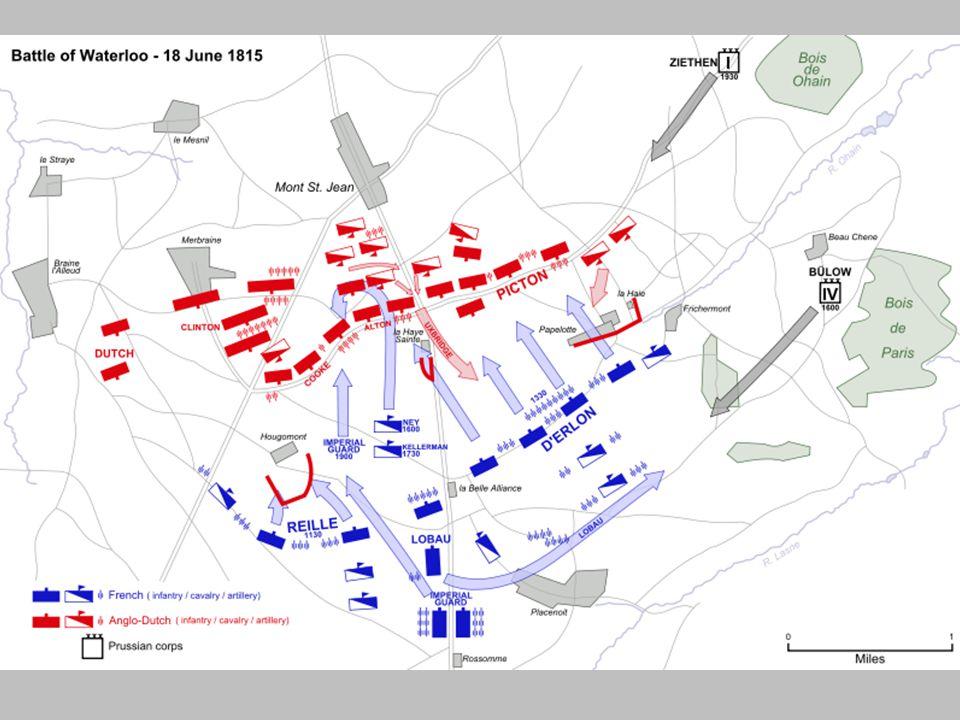 Waterloo 1815.06.18. 100 napos uralom vége