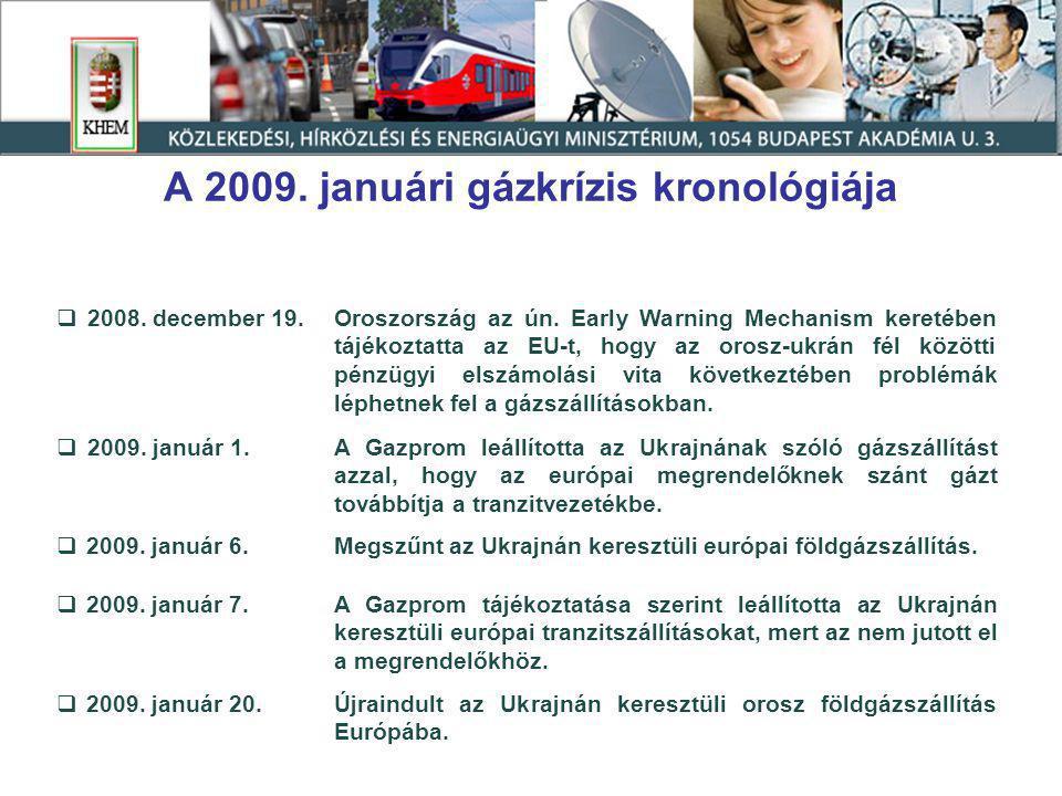 A 2009. januári gázkrízis kronológiája