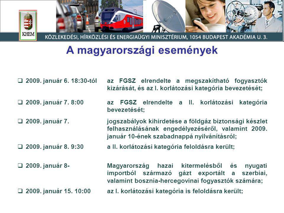 A magyarországi események