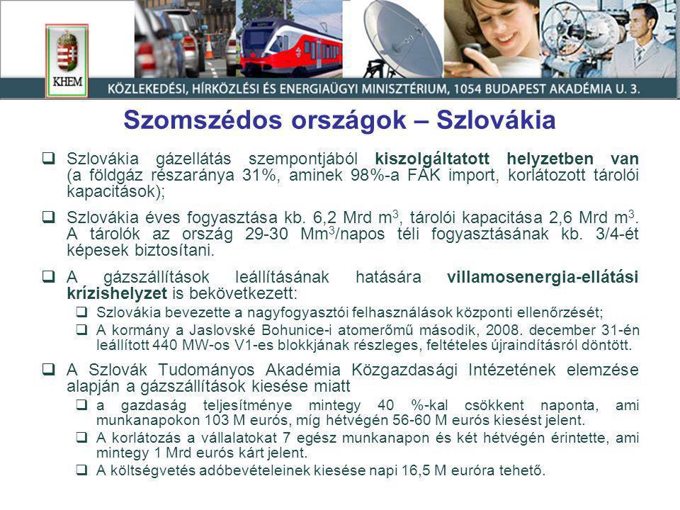 Szomszédos országok – Szlovákia