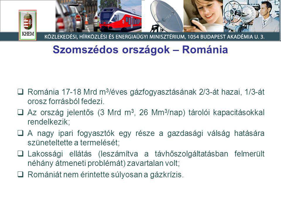 Szomszédos országok – Románia