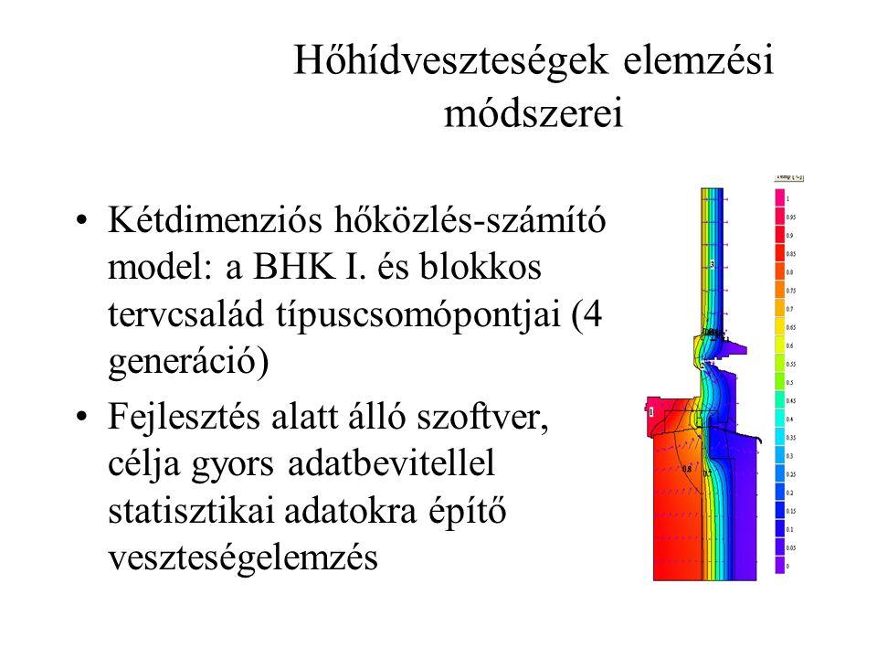 Hőhídveszteségek elemzési módszerei