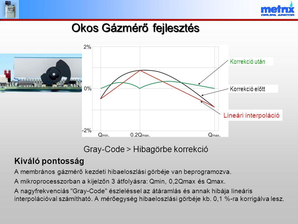 Okos Gázmérő fejlesztés