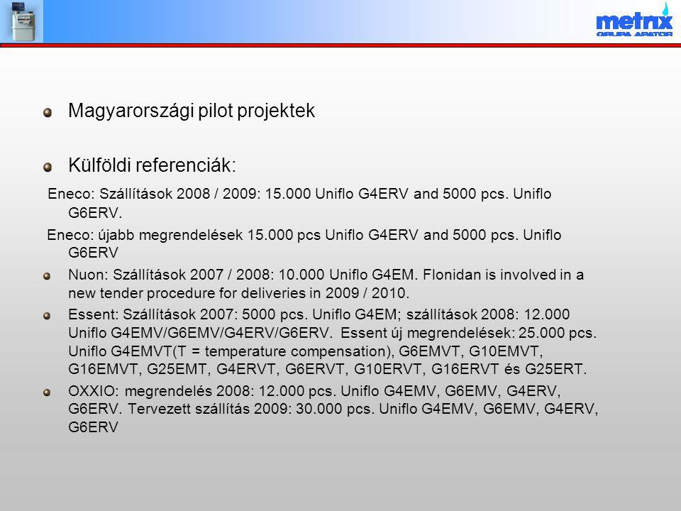 Magyarországi pilot projektek Külföldi referenciák: