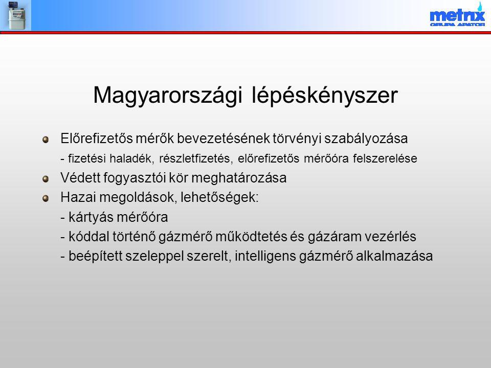 Magyarországi lépéskényszer