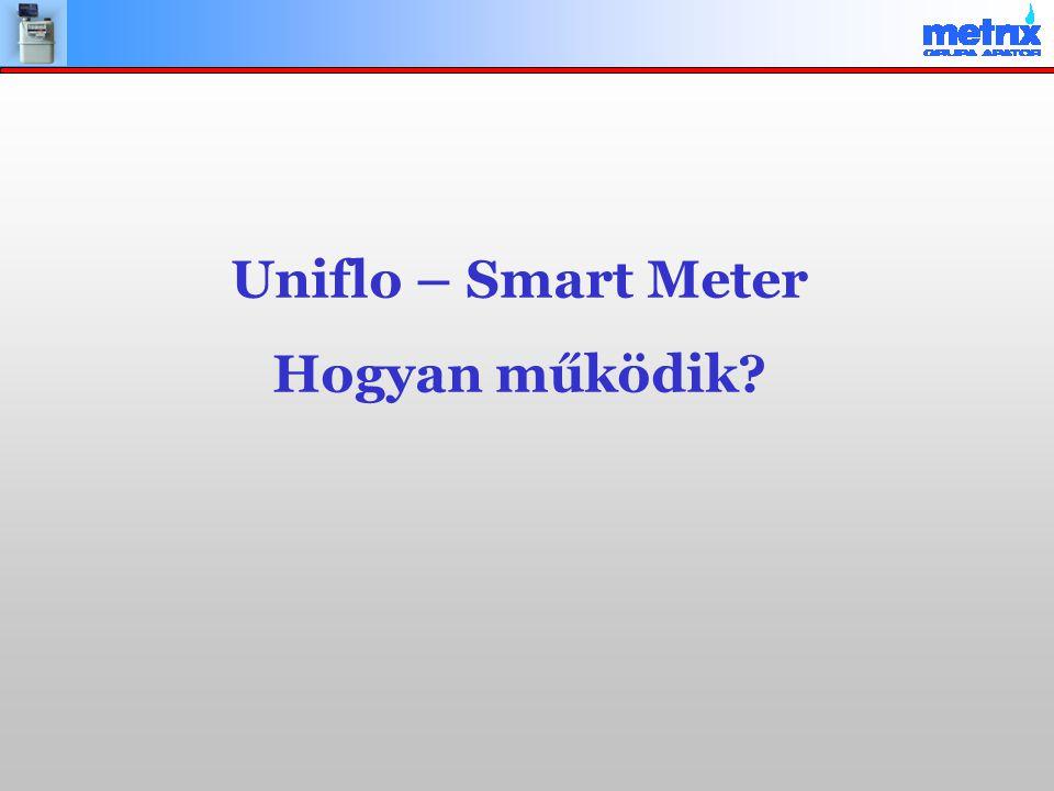 Uniflo – Smart Meter Hogyan működik