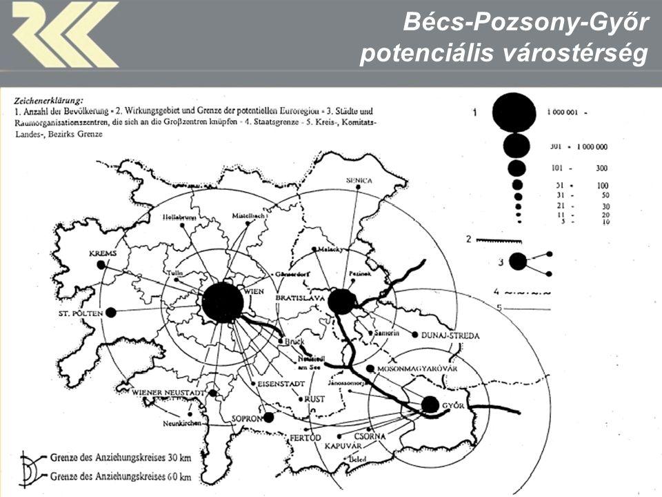 Bécs-Pozsony-Győr potenciális várostérség