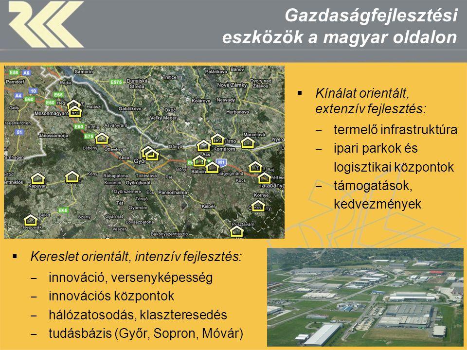 Gazdaságfejlesztési eszközök a magyar oldalon