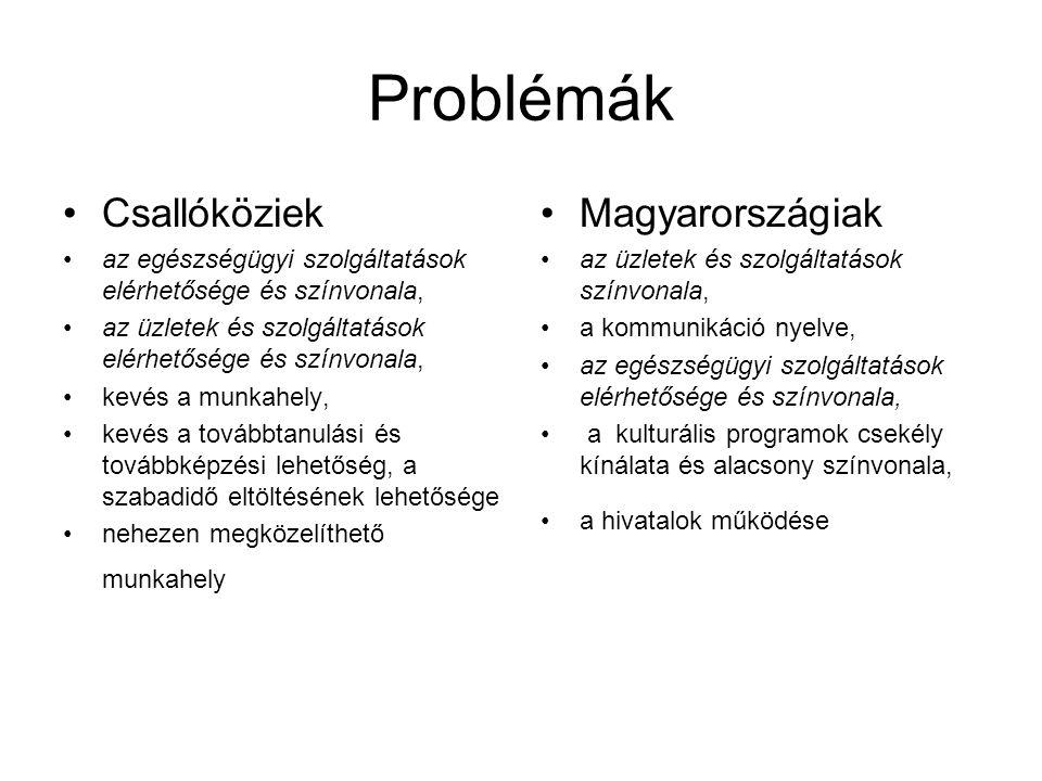 Problémák Csallóköziek Magyarországiak