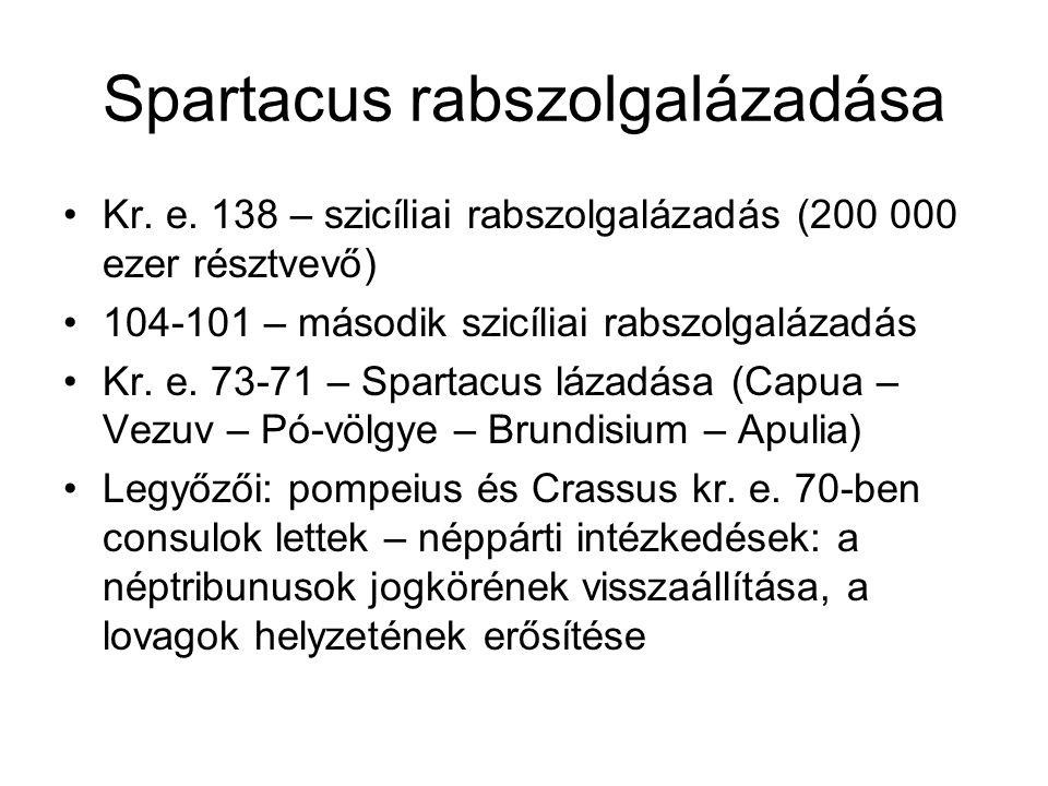 Spartacus rabszolgalázadása