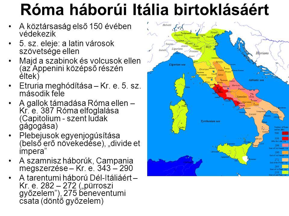 Róma háborúi Itália birtoklásáért