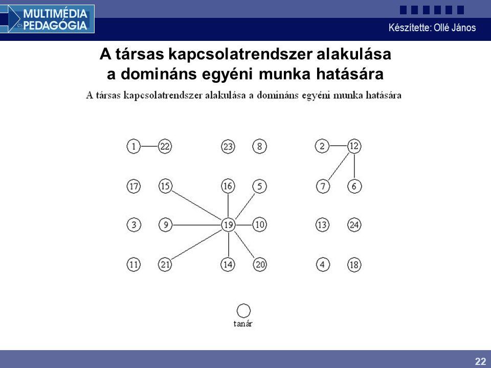 A társas kapcsolatrendszer alakulása a domináns egyéni munka hatására