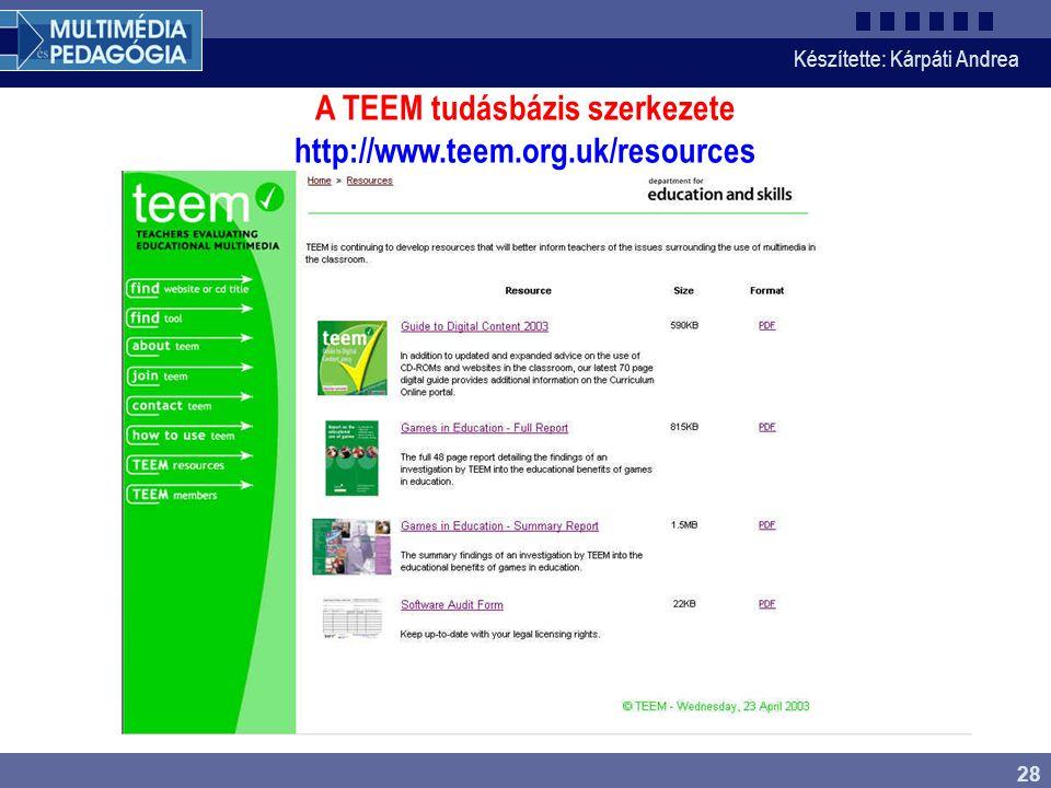 A TEEM tudásbázis szerkezete http://www.teem.org.uk/resources