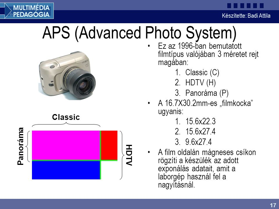 APS (Advanced Photo System)