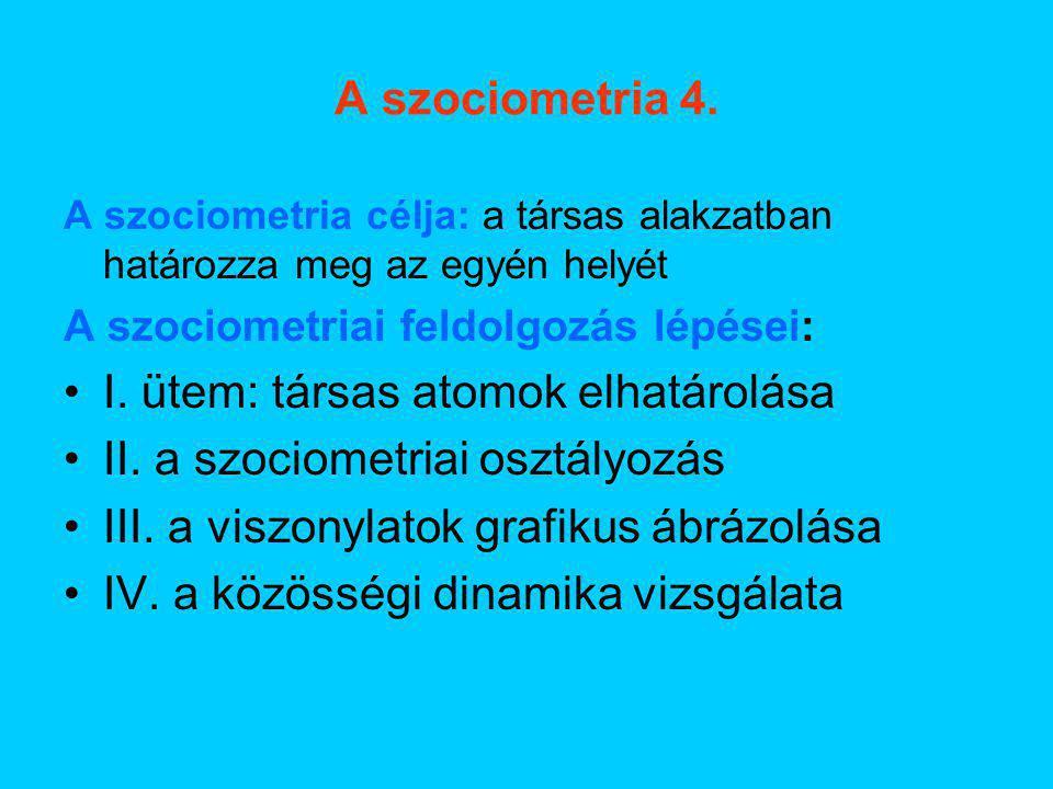 I. ütem: társas atomok elhatárolása II. a szociometriai osztályozás
