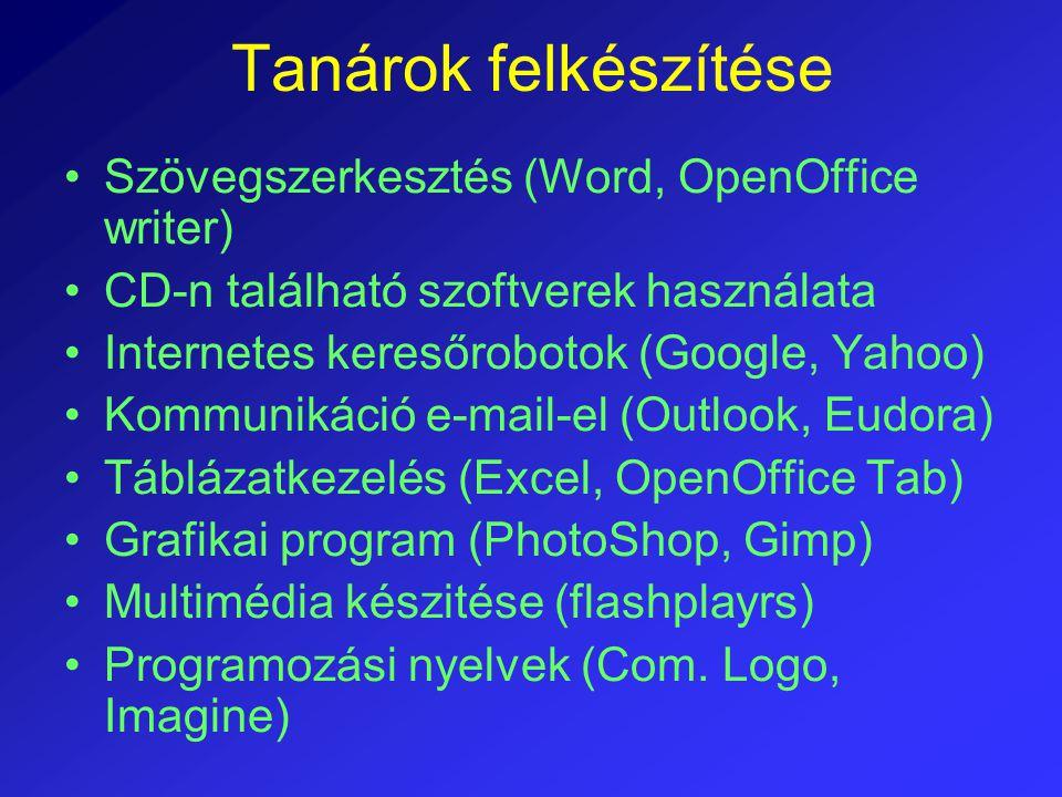 Tanárok felkészítése Szövegszerkesztés (Word, OpenOffice writer)