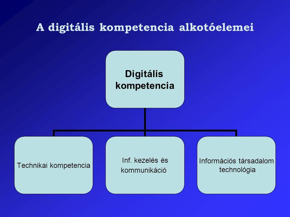 A digitális kompetencia alkotóelemei