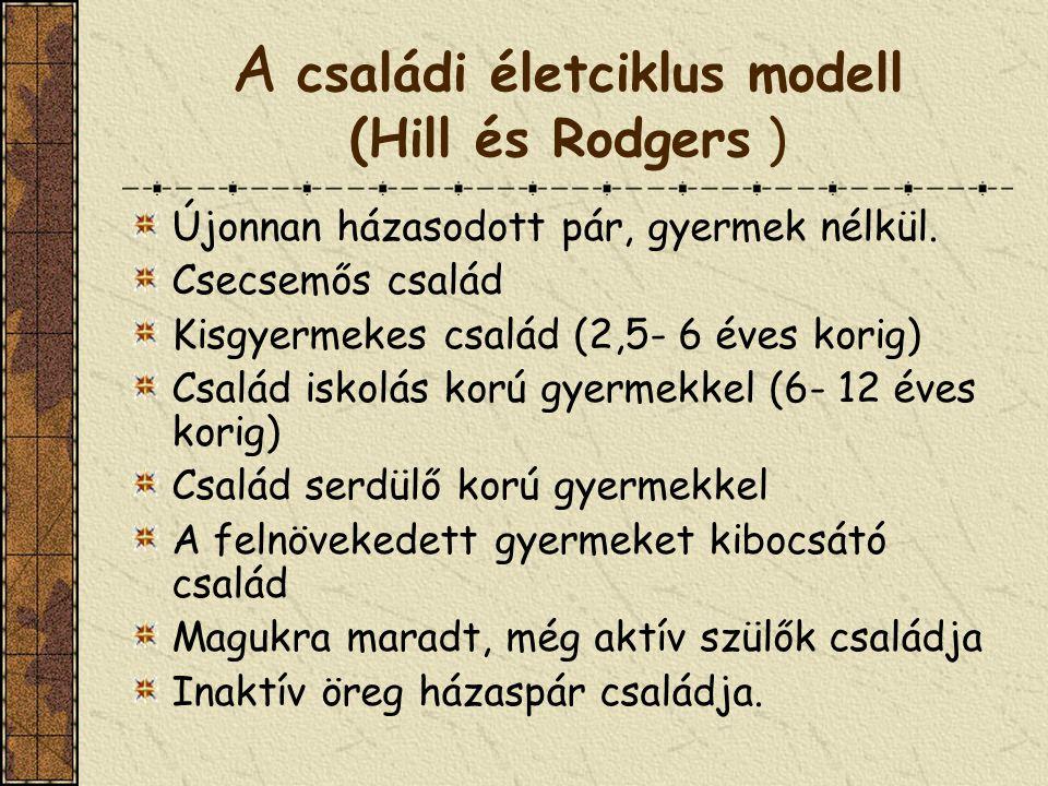 A családi életciklus modell (Hill és Rodgers )