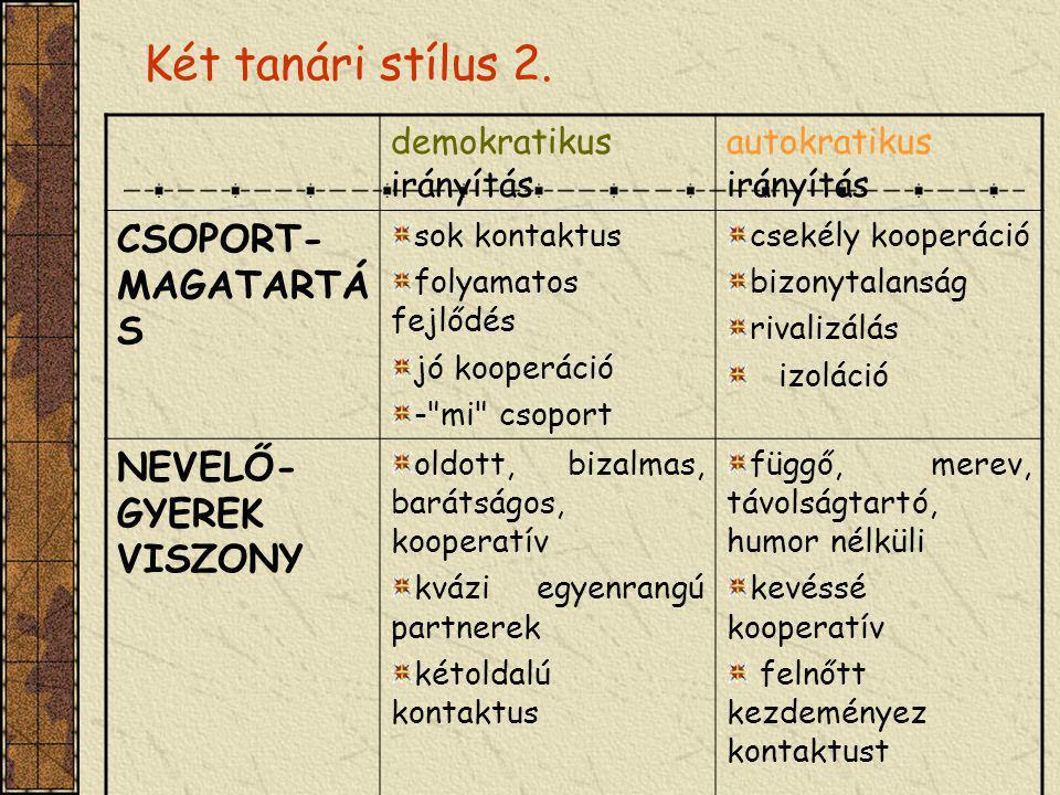 Két tanári stílus 2. CSOPORT-MAGATARTÁS NEVELŐ-GYEREK VISZONY