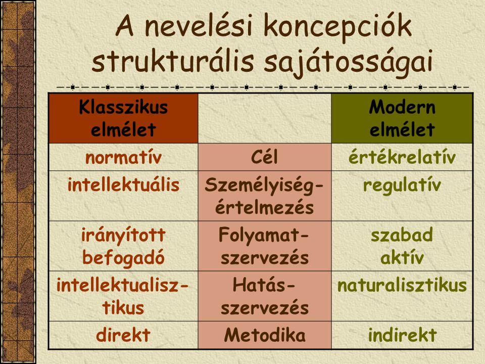 A nevelési koncepciók strukturális sajátosságai