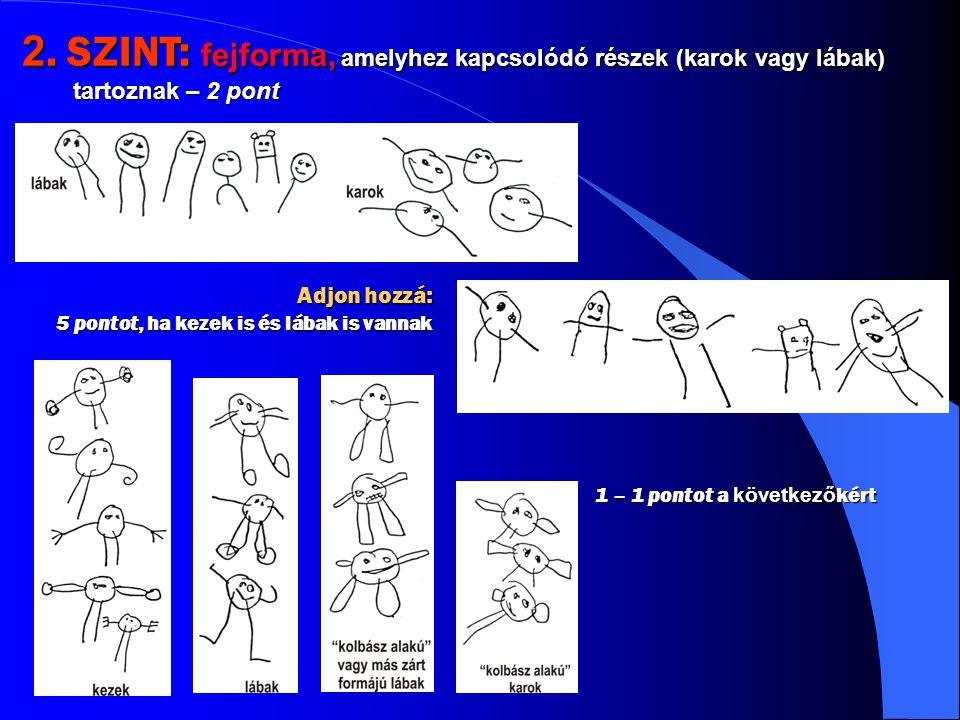 2. SZINT: fejforma, amelyhez kapcsolódó részek (karok vagy lábak)