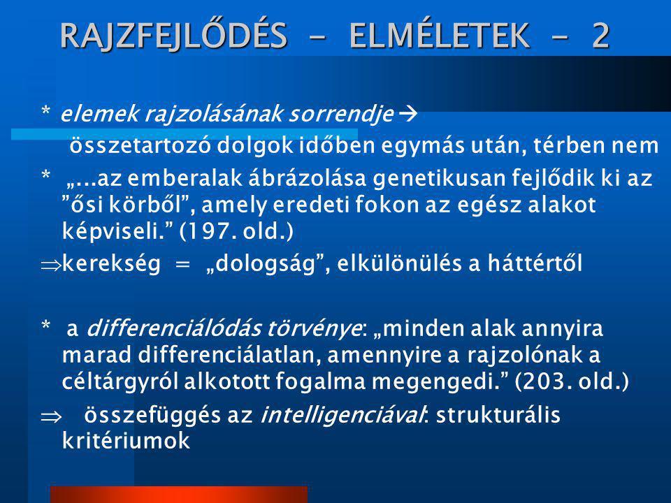 RAJZFEJLŐDÉS - ELMÉLETEK - 2