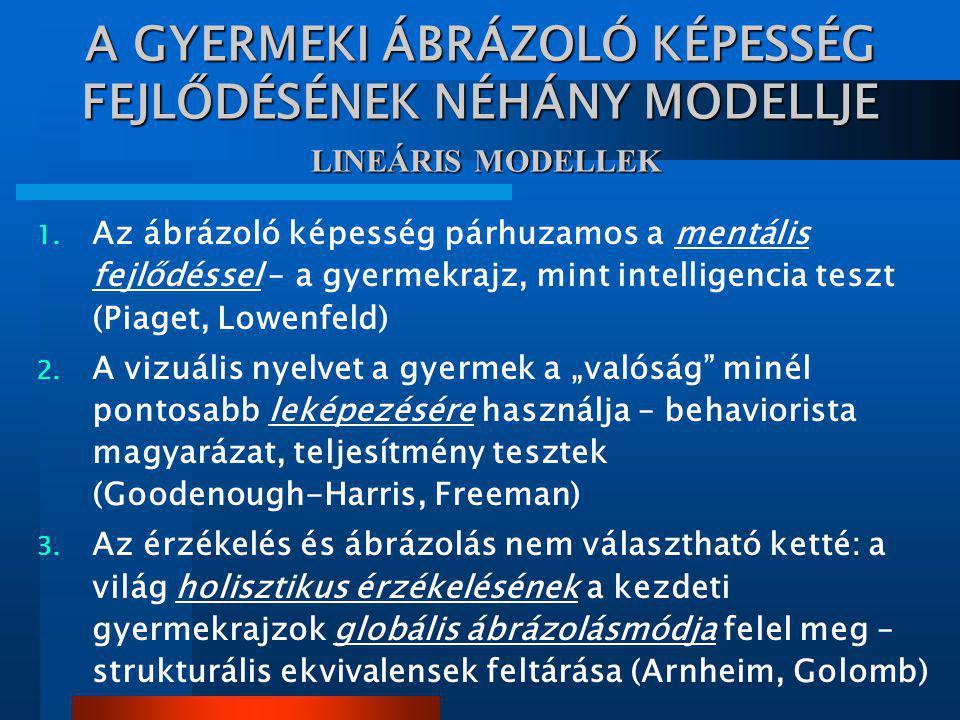 A GYERMEKI ÁBRÁZOLÓ KÉPESSÉG FEJLŐDÉSÉNEK NÉHÁNY MODELLJE LINEÁRIS MODELLEK