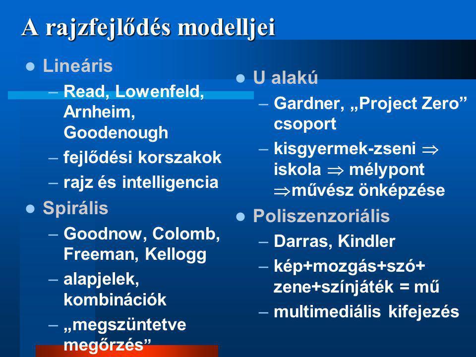 A rajzfejlődés modelljei