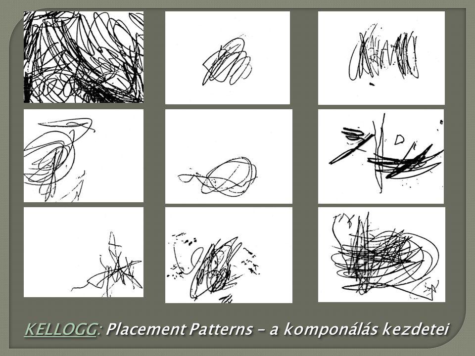 KELLOGG: Placement Patterns – a komponálás kezdetei