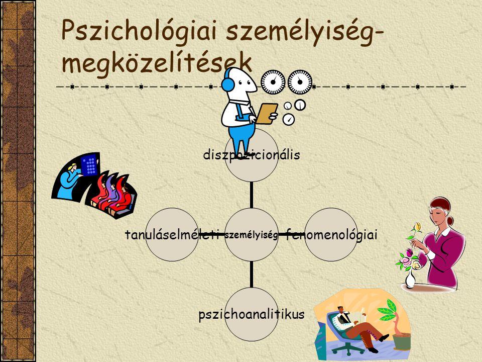 Pszichológiai személyiség-megközelítések