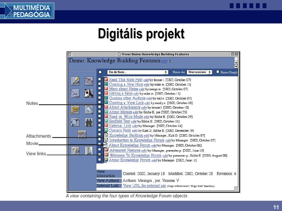 Digitális projekt