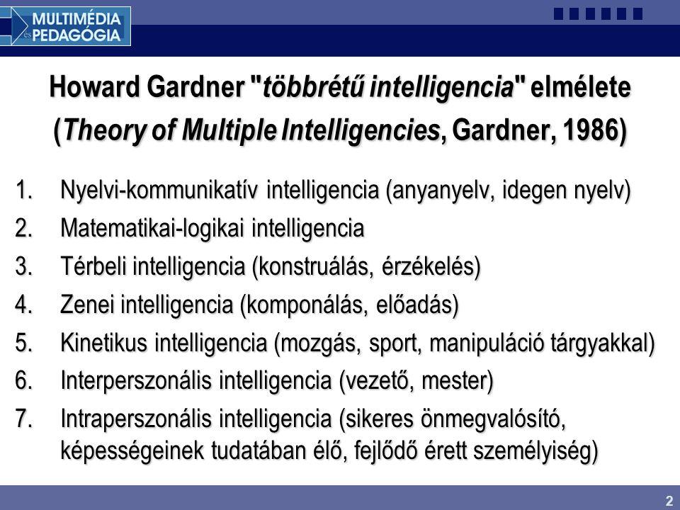 Howard Gardner többrétű intelligencia elmélete (Theory of Multiple Intelligencies, Gardner, 1986)