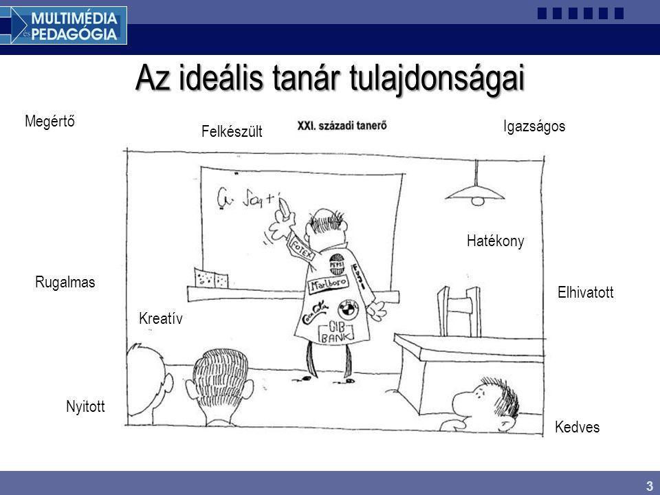 Az ideális tanár tulajdonságai