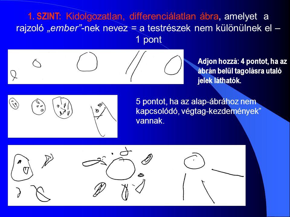 """1. SZINT: Kidolgozatlan, differenciálatlan ábra, amelyet a rajzoló """"ember -nek nevez = a testrészek nem különülnek el – 1 pont"""