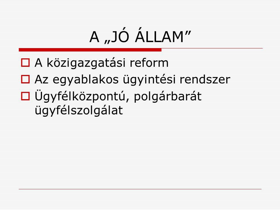 """A """"JÓ ÁLLAM A közigazgatási reform Az egyablakos ügyintési rendszer"""
