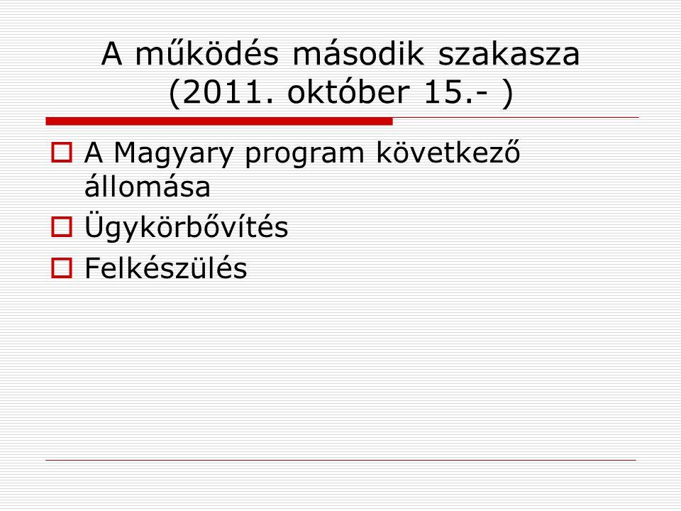 A működés második szakasza (2011. október 15.- )