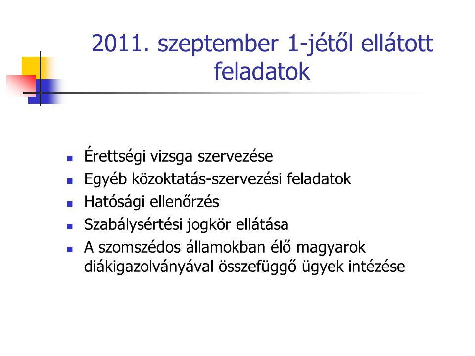 2011. szeptember 1-jétől ellátott feladatok