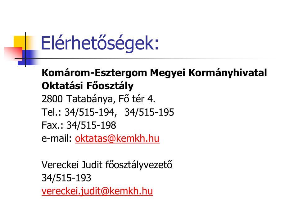 Elérhetőségek: Komárom-Esztergom Megyei Kormányhivatal