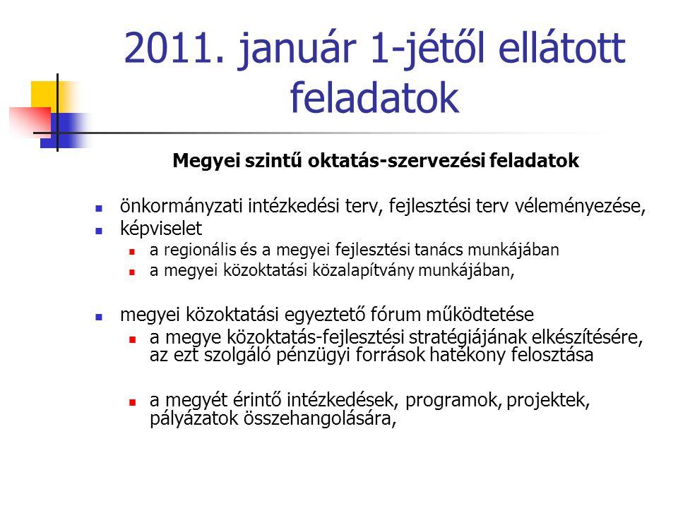 2011. január 1-jétől ellátott feladatok